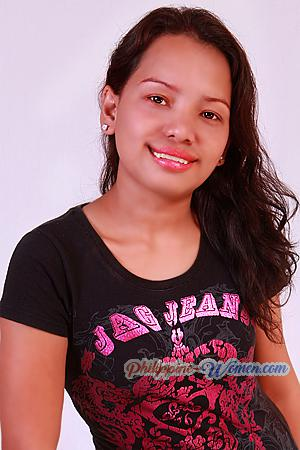 124065 - Juvilyn Age: 35 - Philippines