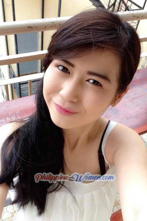 194850 - Thanh Thao Age: 26 - Vietnam